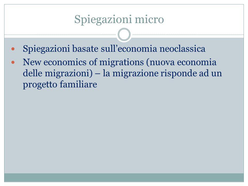 Spiegazioni micro Spiegazioni basate sull'economia neoclassica