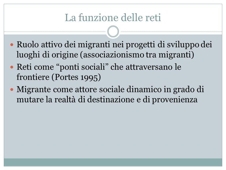 La funzione delle reti Ruolo attivo dei migranti nei progetti di sviluppo dei luoghi di origine (associazionismo tra migranti)