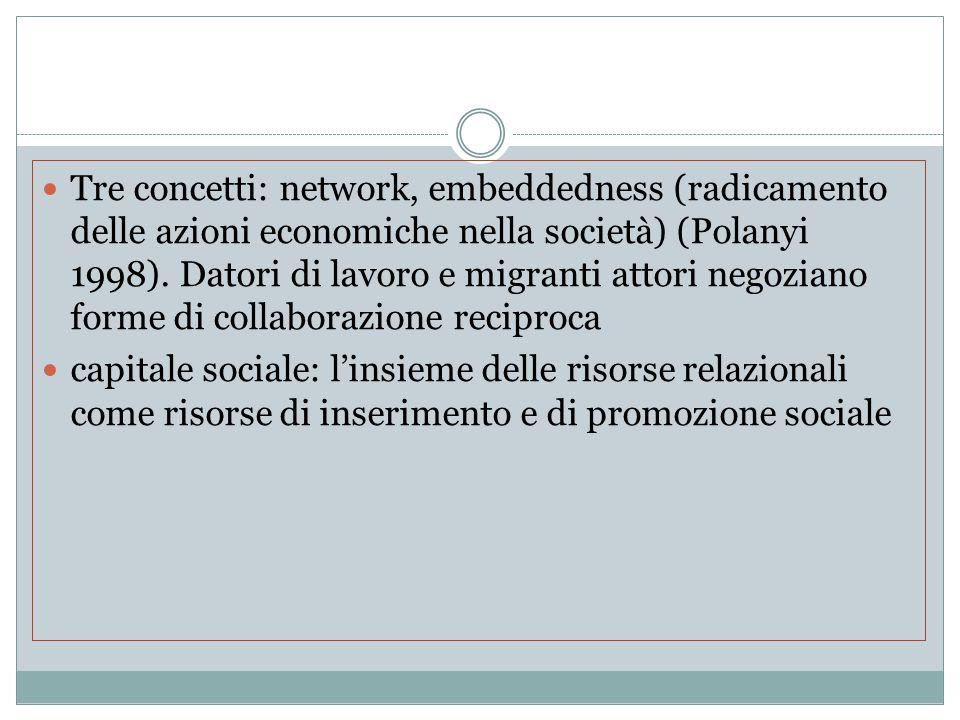 Tre concetti: network, embeddedness (radicamento delle azioni economiche nella società) (Polanyi 1998). Datori di lavoro e migranti attori negoziano forme di collaborazione reciproca