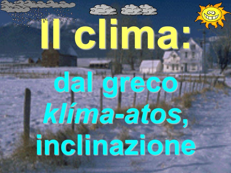 dal greco klíma-atos, inclinazione