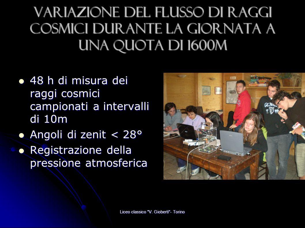 Liceo classico V. Gioberti - Torino