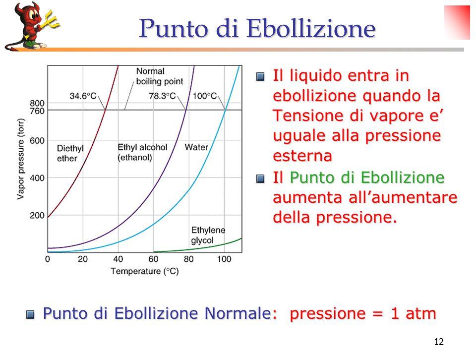 Punto di Ebollizione Il liquido entra in ebollizione quando la Tensione di vapore e' uguale alla pressione esterna.