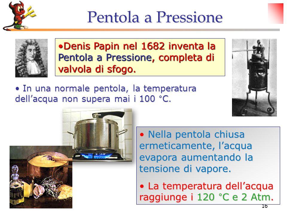 Pentola a Pressione Denis Papin nel 1682 inventa la Pentola a Pressione, completa di valvola di sfogo.
