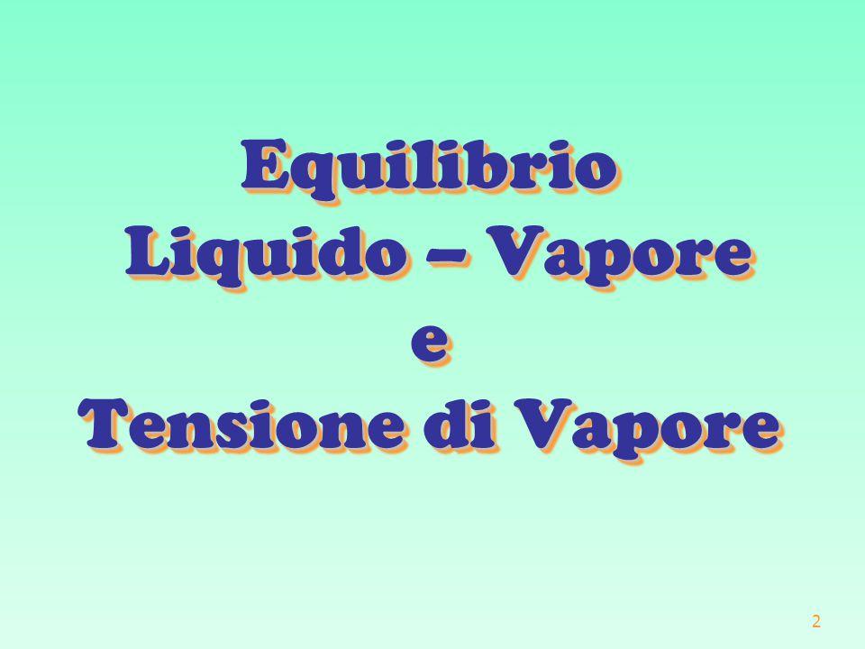 Equilibrio Liquido – Vapore e Tensione di Vapore