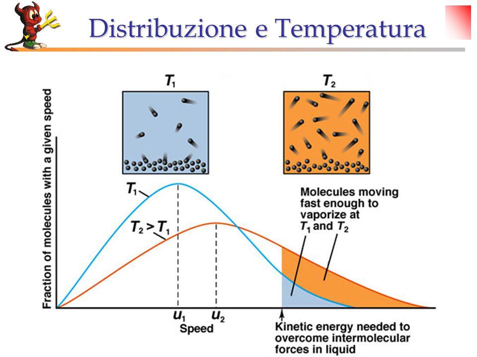 Distribuzione e Temperatura