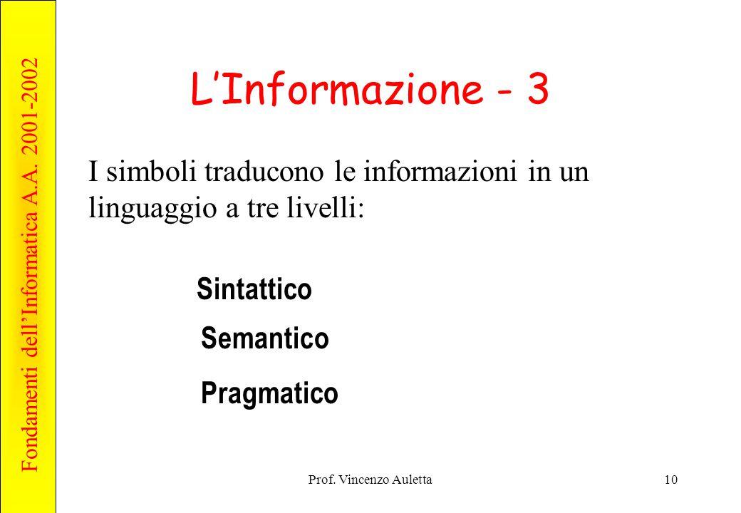 L'Informazione - 3 I simboli traducono le informazioni in un linguaggio a tre livelli: Sintattico.