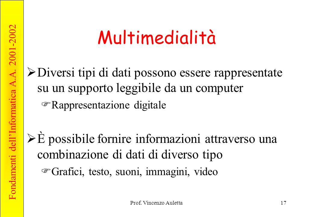 Multimedialità Diversi tipi di dati possono essere rappresentate su un supporto leggibile da un computer.