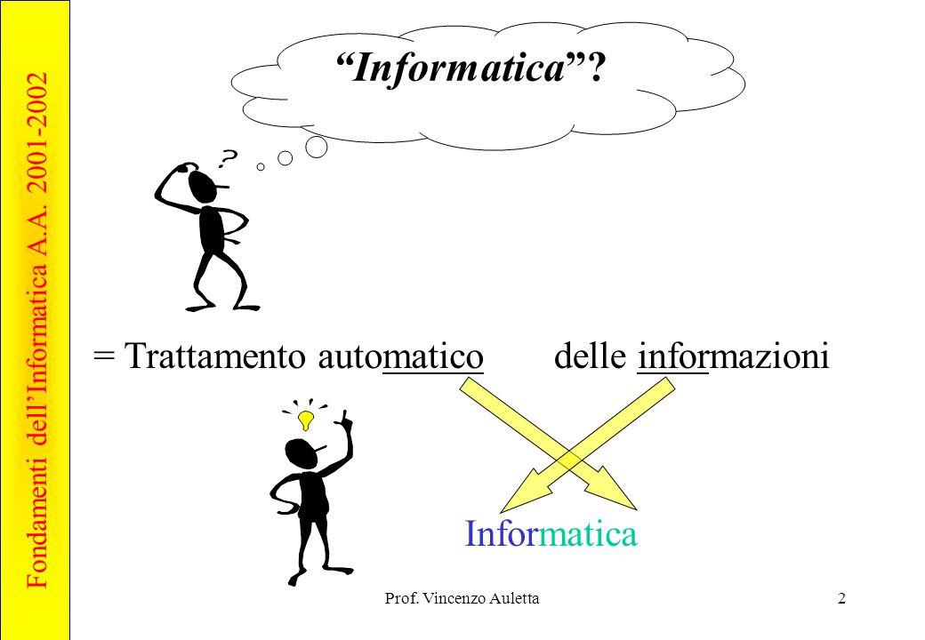 Informatica = Trattamento automatico delle informazioni Informatica
