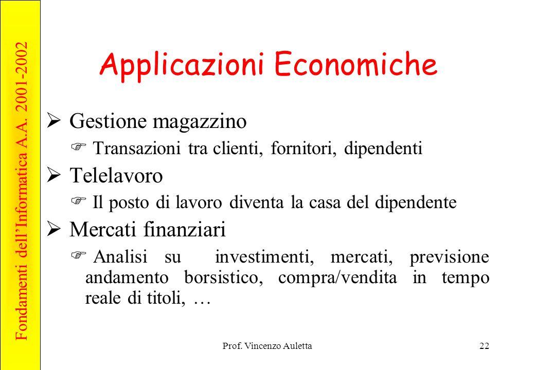 Applicazioni Economiche
