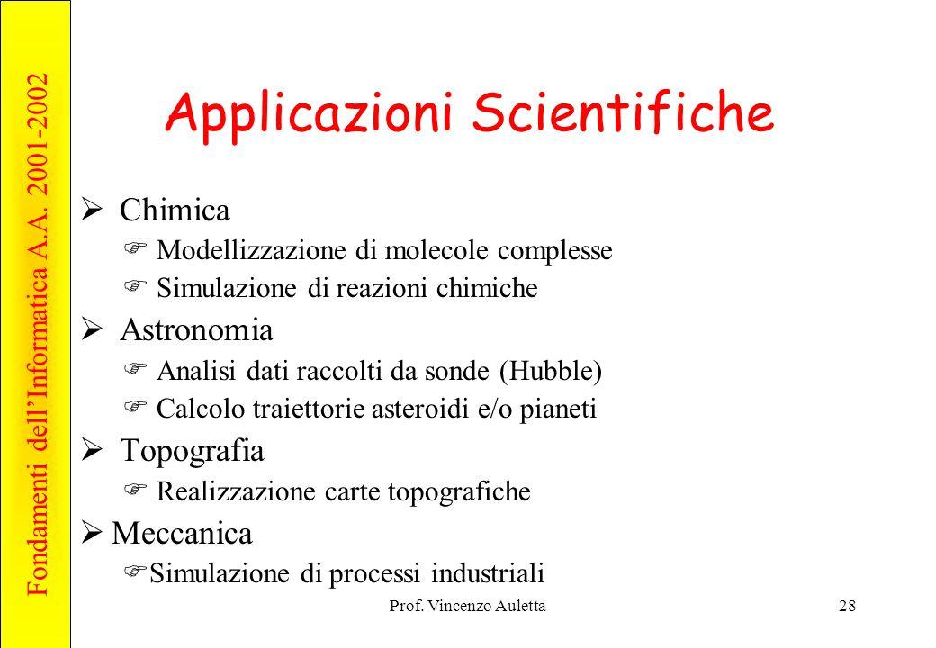 Applicazioni Scientifiche