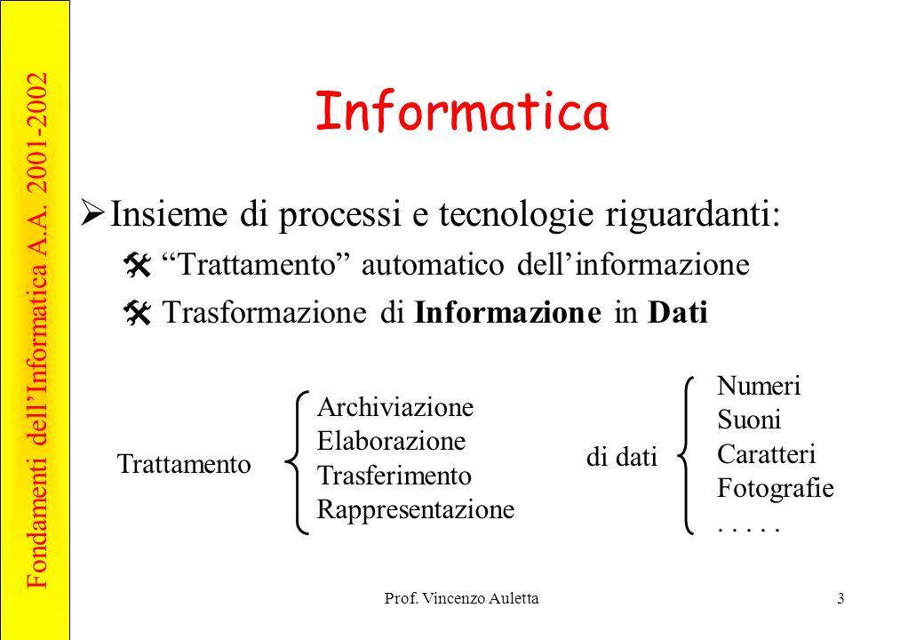 Informatica Insieme di processi e tecnologie riguardanti: