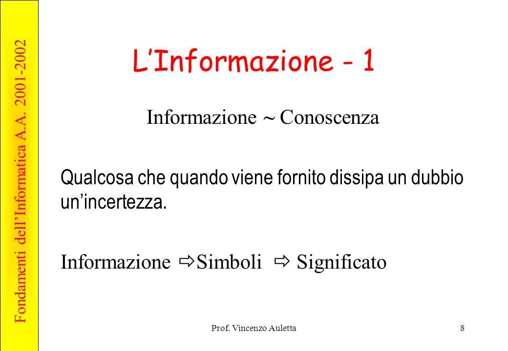 Informazione ~ Conoscenza