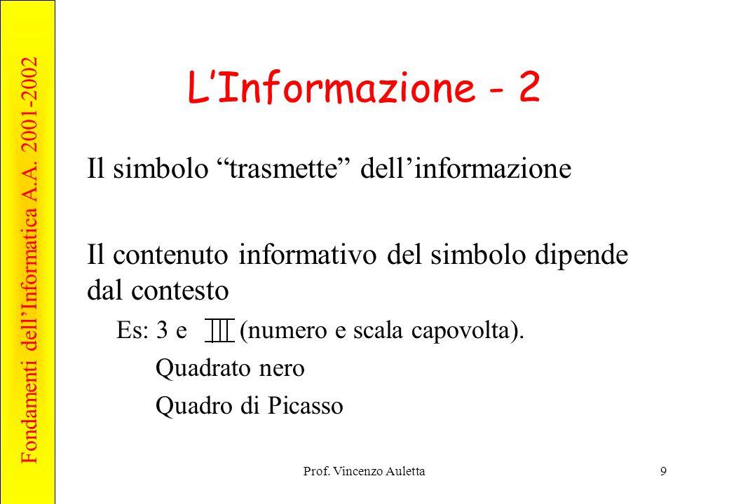L'Informazione - 2 Il simbolo trasmette dell'informazione