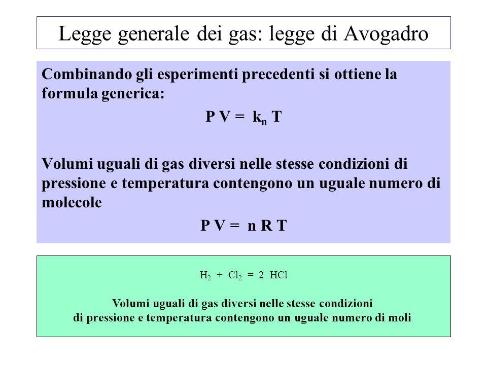 Legge generale dei gas: legge di Avogadro