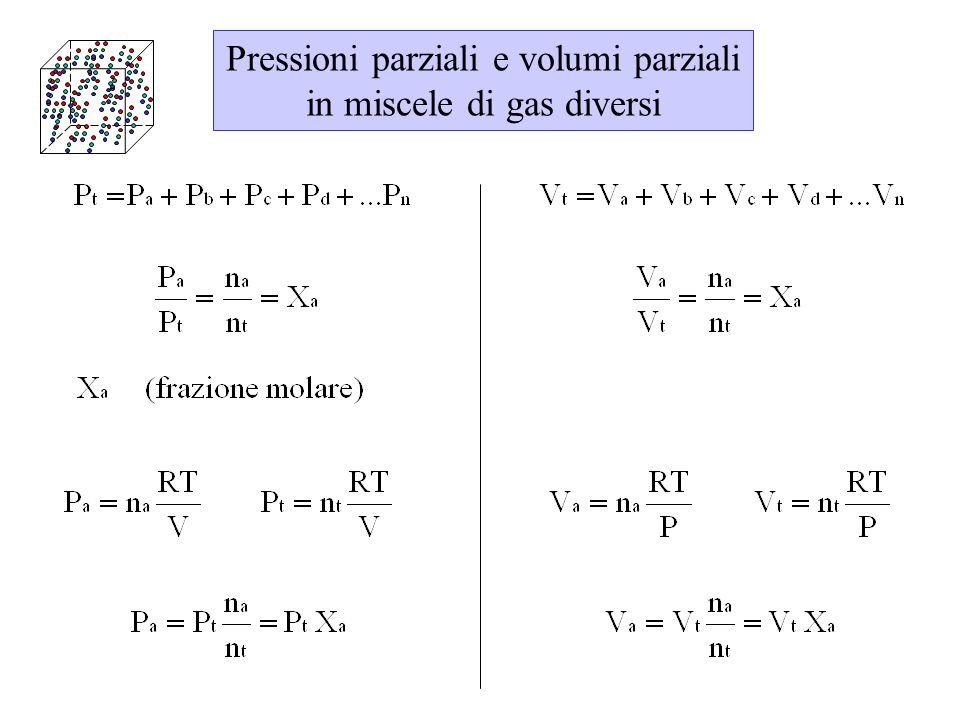 Pressioni parziali e volumi parziali in miscele di gas diversi