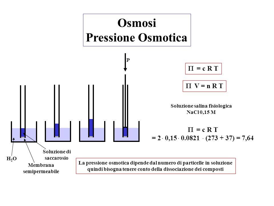 Osmosi Pressione Osmotica