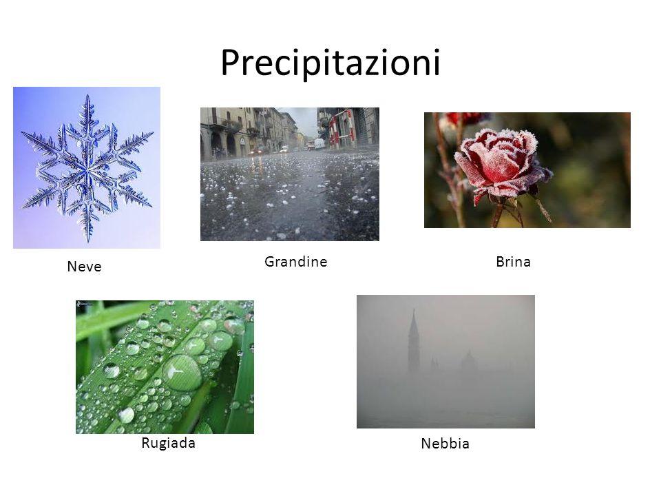 Precipitazioni Grandine Brina Neve Rugiada Nebbia