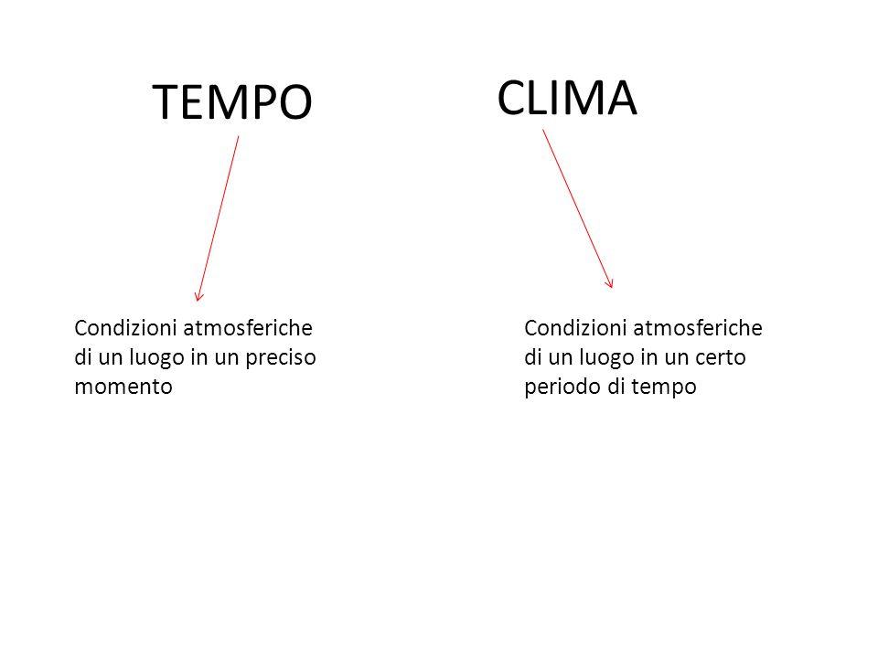 TEMPO CLIMA Condizioni atmosferiche di un luogo in un preciso momento