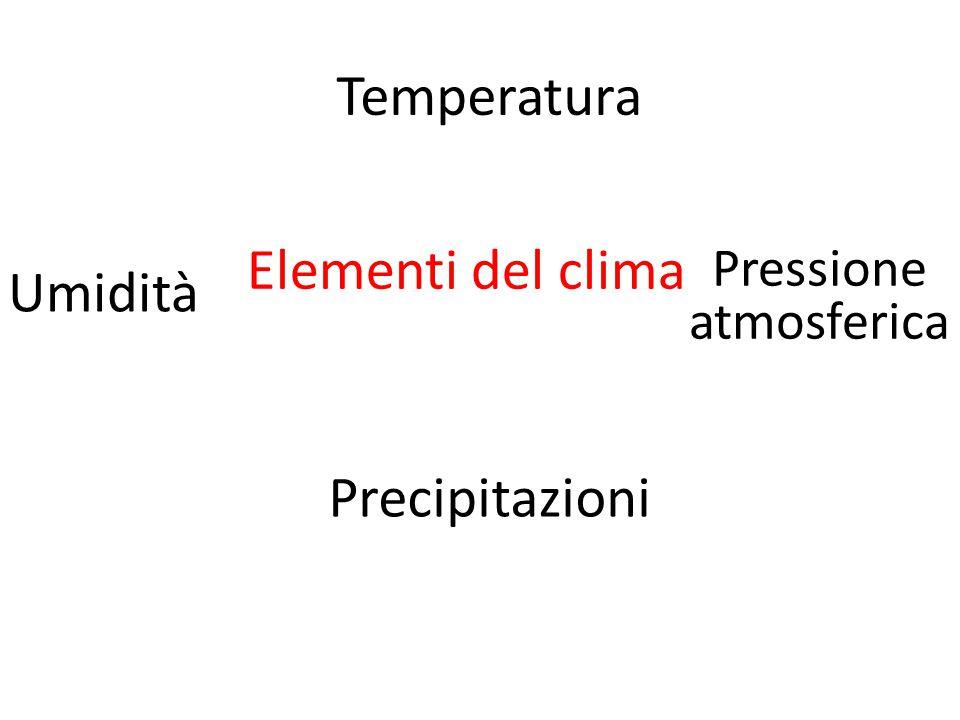 Temperatura Elementi del clima Umidità Precipitazioni Pressione
