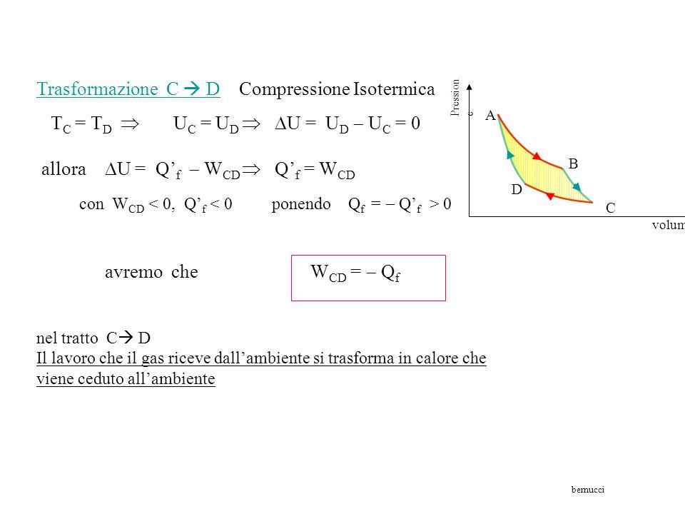 Trasformazione C  D Compressione Isotermica