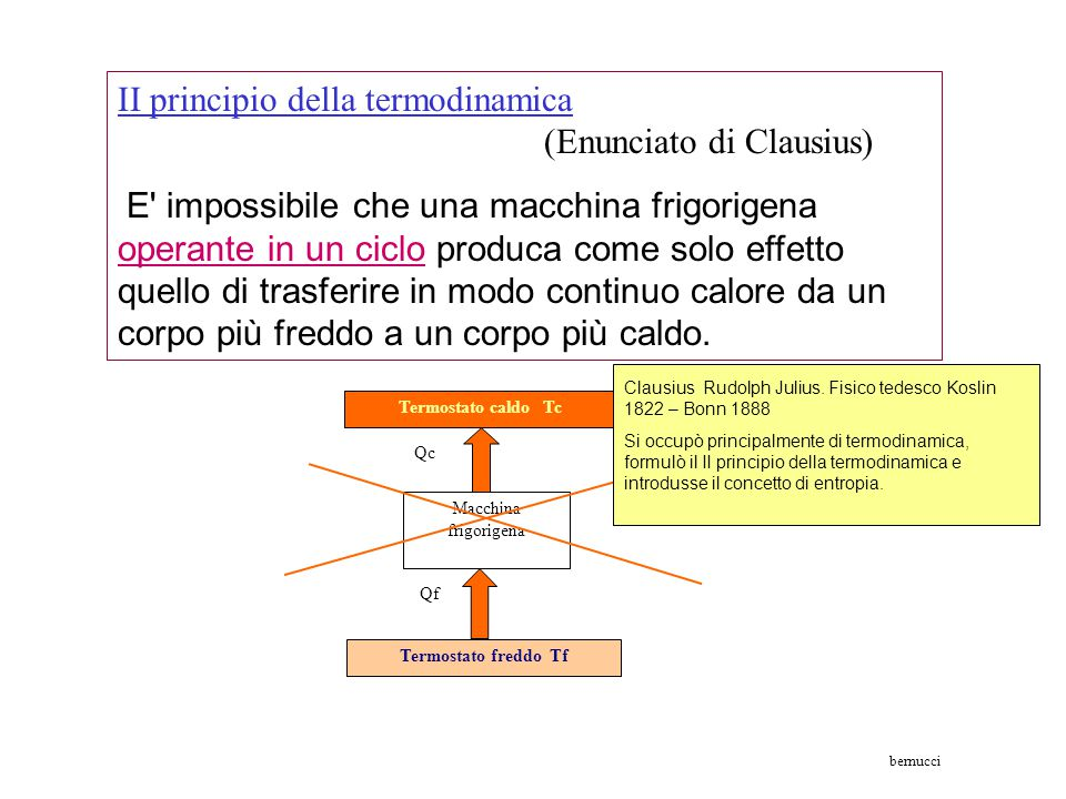 II principio della termodinamica (Enunciato di Clausius)