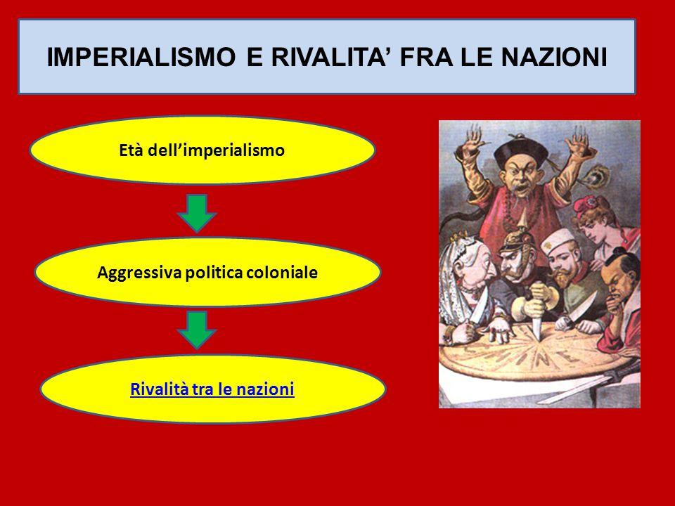 IMPERIALISMO E RIVALITA' FRA LE NAZIONI