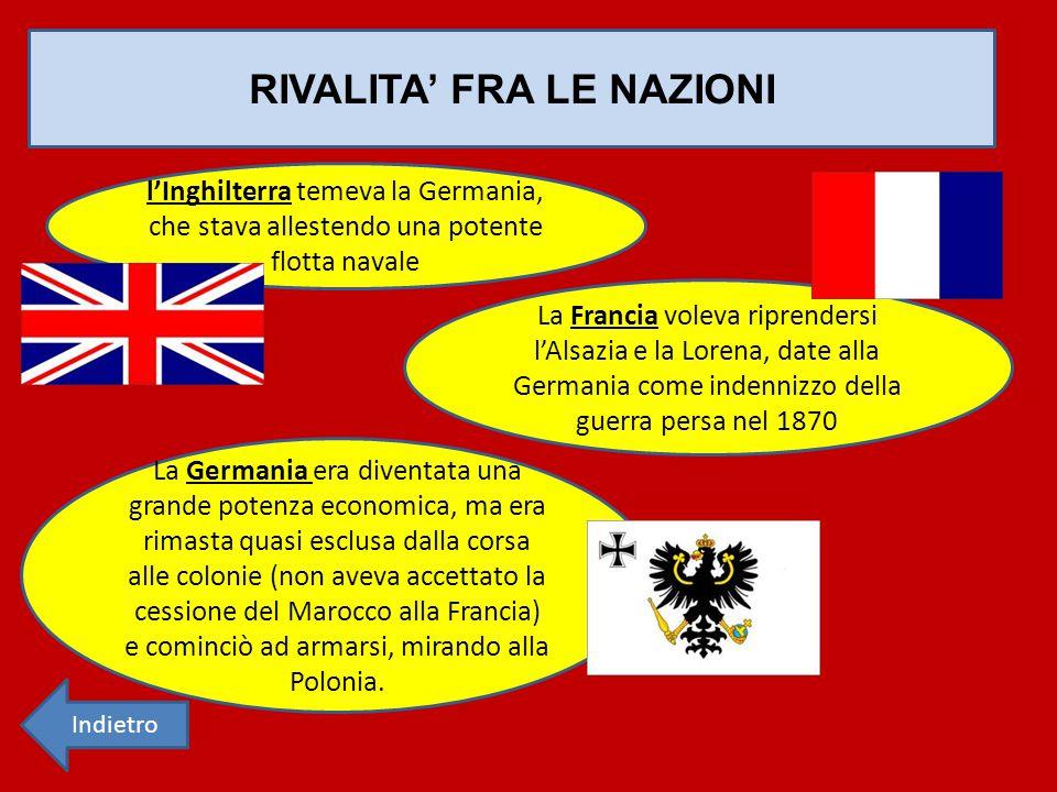 RIVALITA' FRA LE NAZIONI