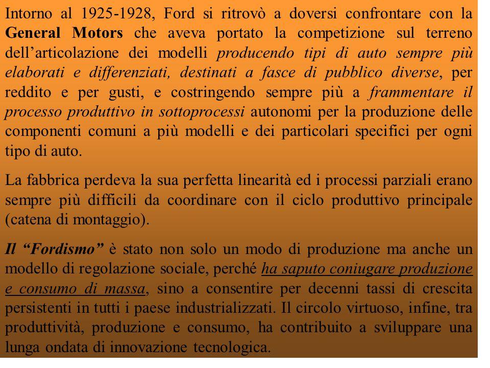 Intorno al 1925-1928, Ford si ritrovò a doversi confrontare con la General Motors che aveva portato la competizione sul terreno dell'articolazione dei modelli producendo tipi di auto sempre più elaborati e differenziati, destinati a fasce di pubblico diverse, per reddito e per gusti, e costringendo sempre più a frammentare il processo produttivo in sottoprocessi autonomi per la produzione delle componenti comuni a più modelli e dei particolari specifici per ogni tipo di auto.