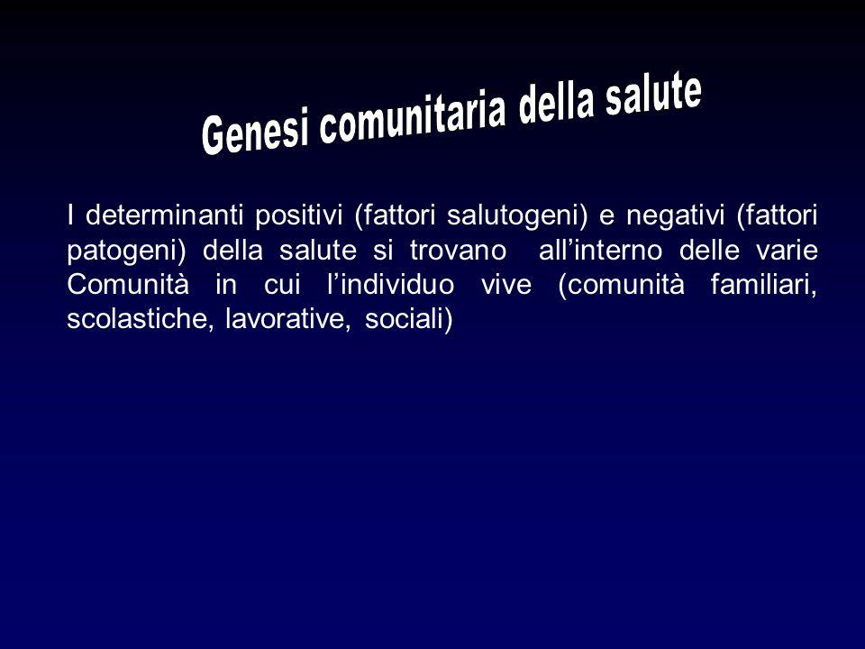 Genesi comunitaria della salute