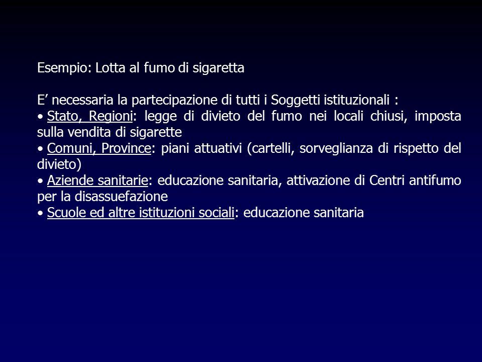 Esempio: Lotta al fumo di sigaretta