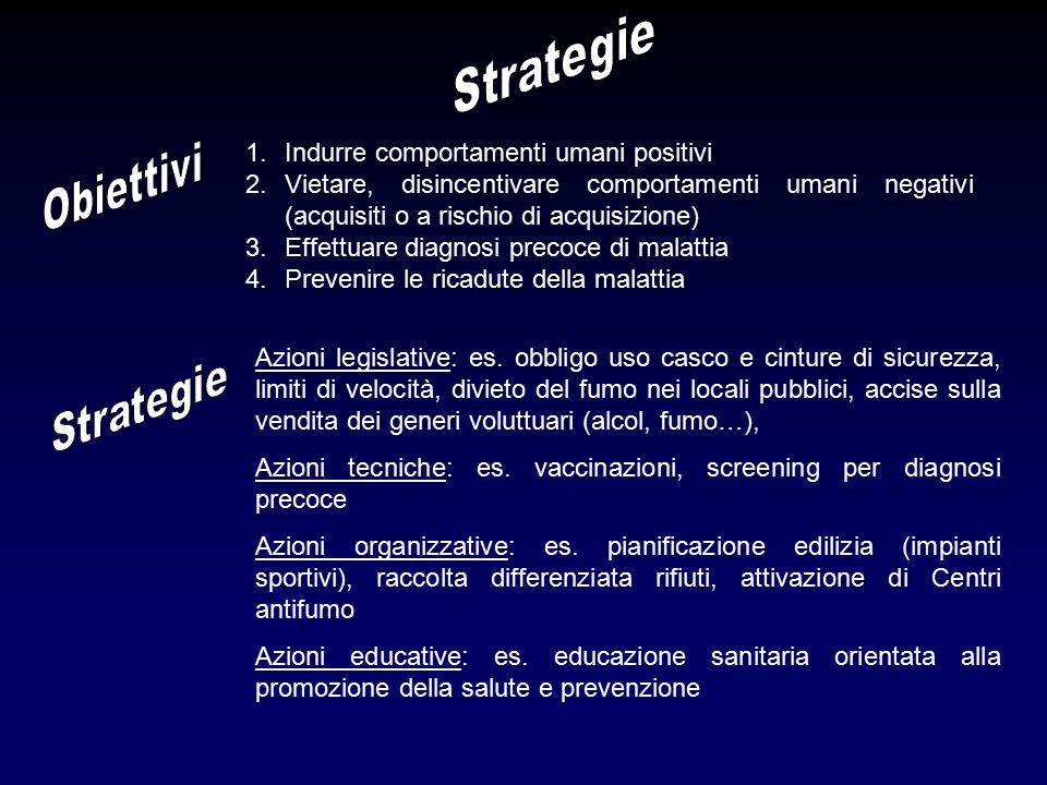 Strategie Strategie Obiettivi Indurre comportamenti umani positivi