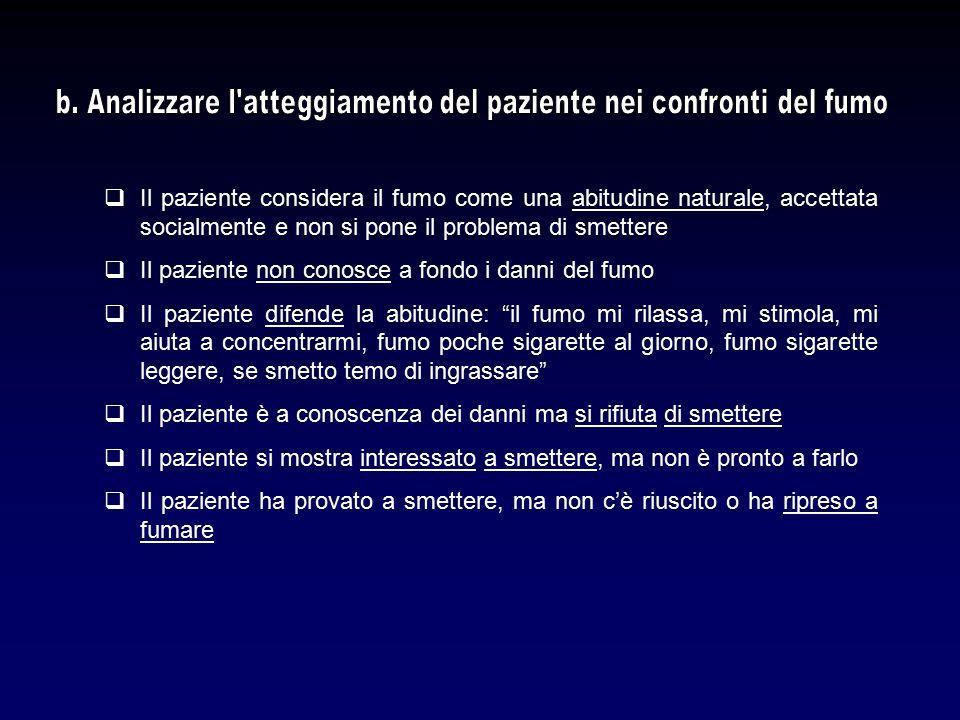 b. Analizzare l atteggiamento del paziente nei confronti del fumo