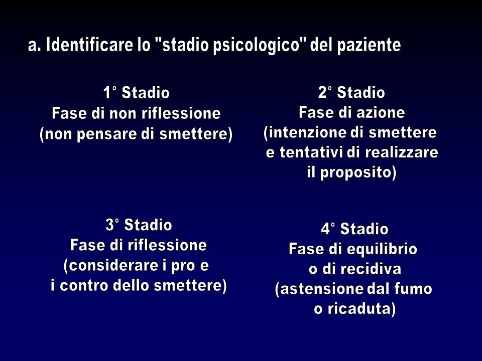 a. Identificare lo stadio psicologico del paziente