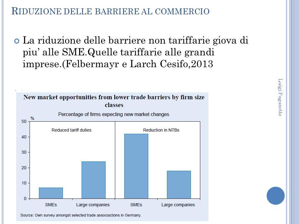 Riduzione delle barriere al commercio