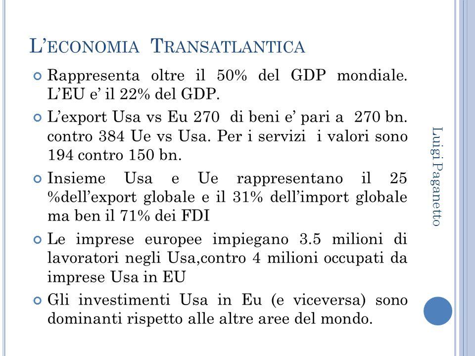 L'economia Transatlantica