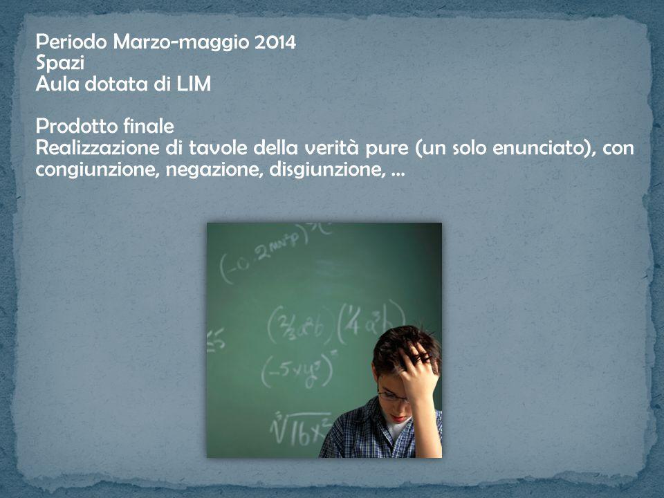 Periodo Marzo-maggio 2014 Spazi. Aula dotata di LIM. Prodotto finale.