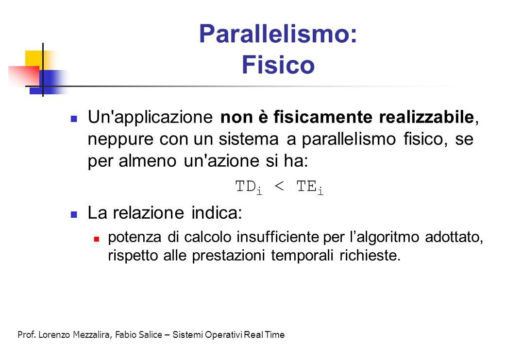 Parallelismo: Fisico Un applicazione non è fisicamente realizzabile, neppure con un sistema a parallelismo fisico, se per almeno un azione si ha: