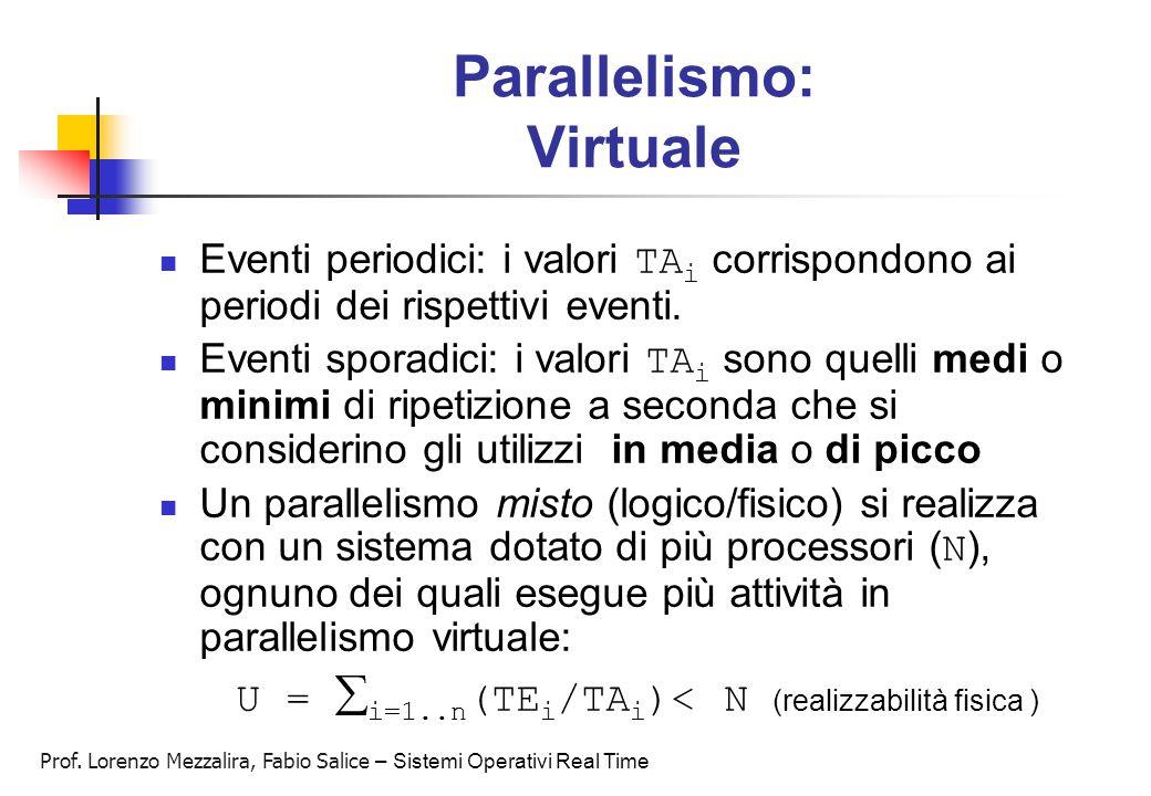 Parallelismo: Virtuale