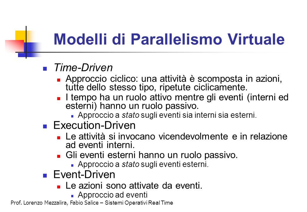 Modelli di Parallelismo Virtuale