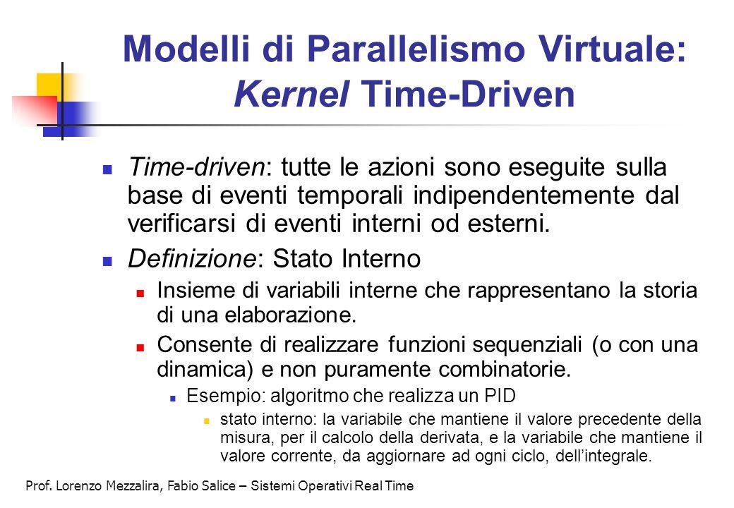 Modelli di Parallelismo Virtuale: Kernel Time-Driven