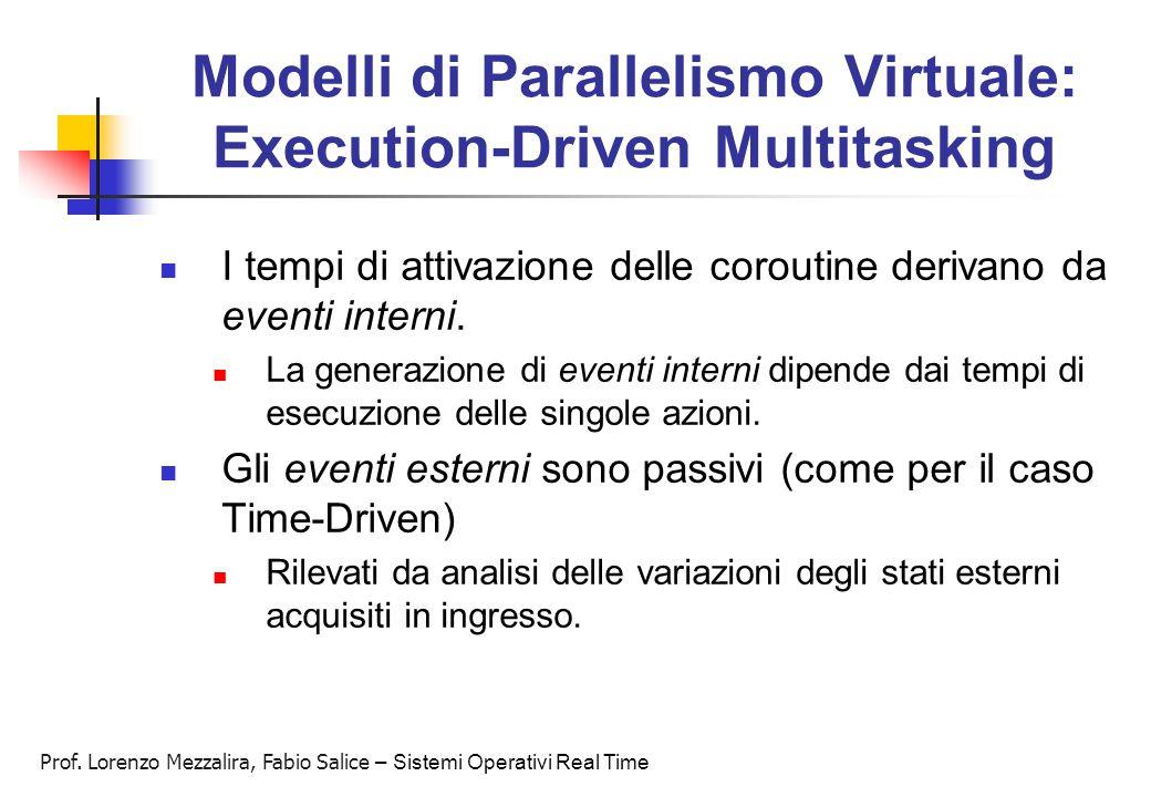 Modelli di Parallelismo Virtuale: Execution-Driven Multitasking