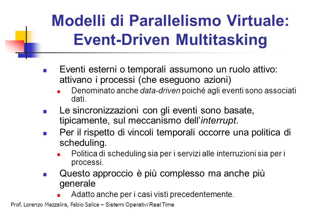 Modelli di Parallelismo Virtuale: Event-Driven Multitasking