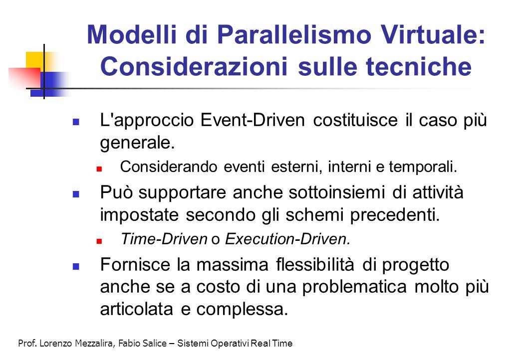 Modelli di Parallelismo Virtuale: Considerazioni sulle tecniche
