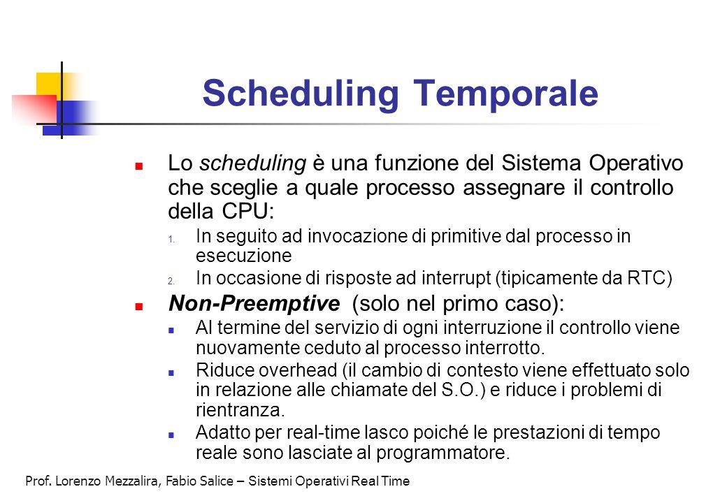 Scheduling Temporale Lo scheduling è una funzione del Sistema Operativo che sceglie a quale processo assegnare il controllo della CPU: