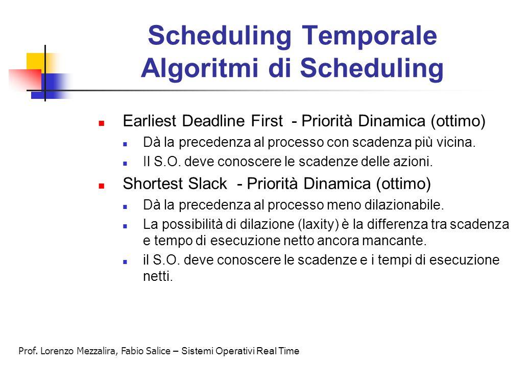 Scheduling Temporale Algoritmi di Scheduling