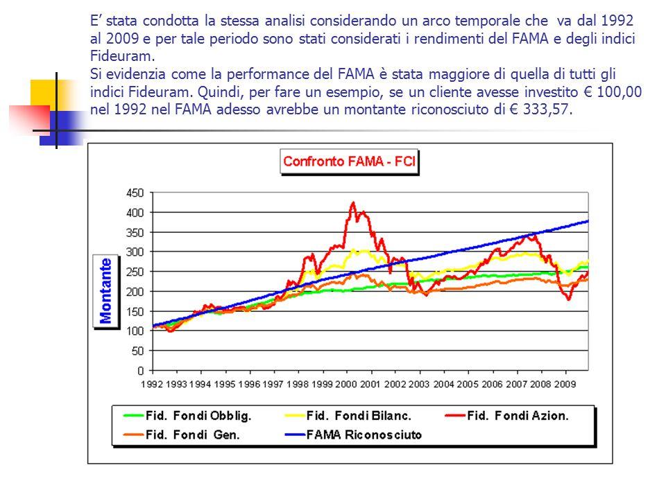 E' stata condotta la stessa analisi considerando un arco temporale che va dal 1992 al 2009 e per tale periodo sono stati considerati i rendimenti del FAMA e degli indici Fideuram.