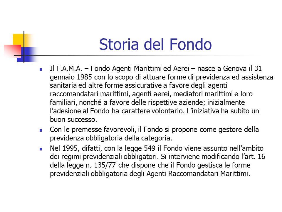 Storia del Fondo