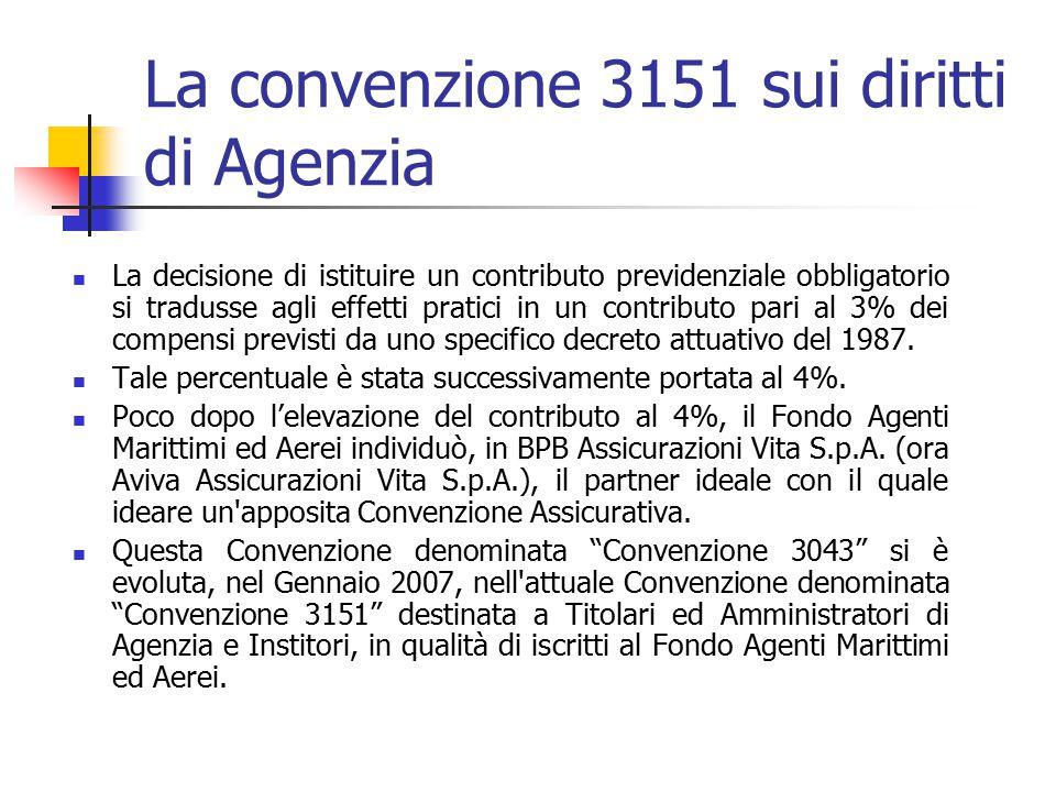 La convenzione 3151 sui diritti di Agenzia