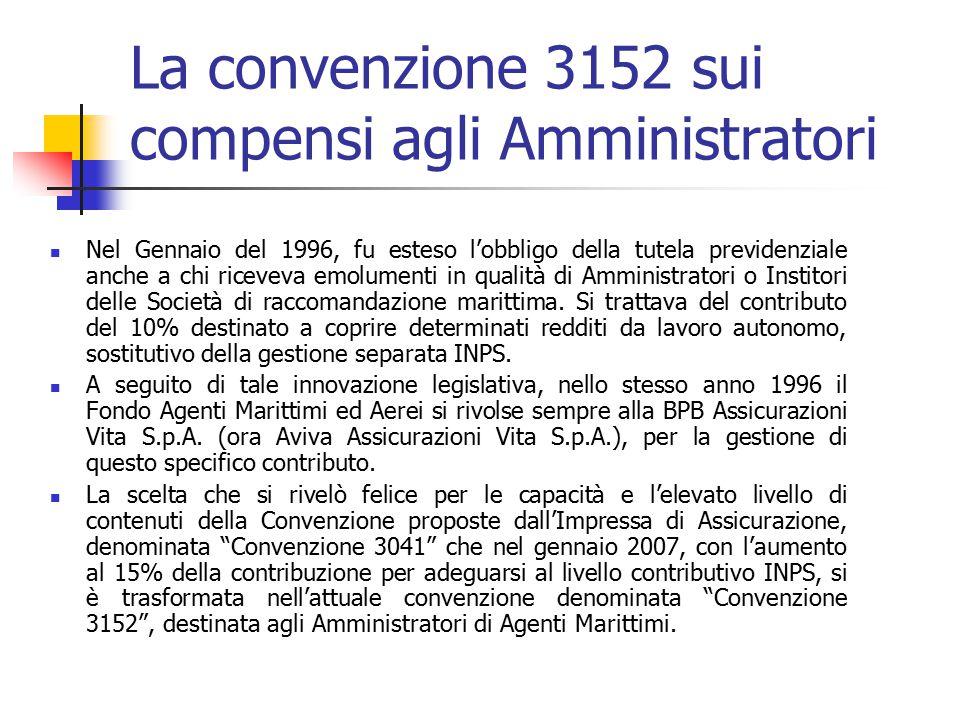 La convenzione 3152 sui compensi agli Amministratori