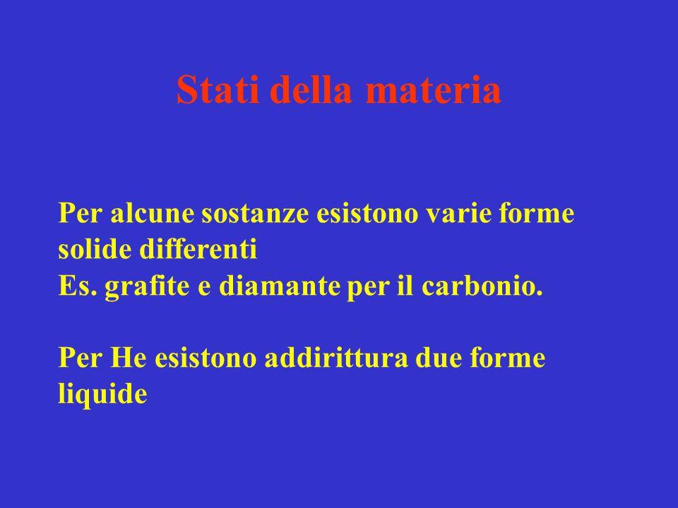 Stati della materia Per alcune sostanze esistono varie forme solide differenti. Es. grafite e diamante per il carbonio.